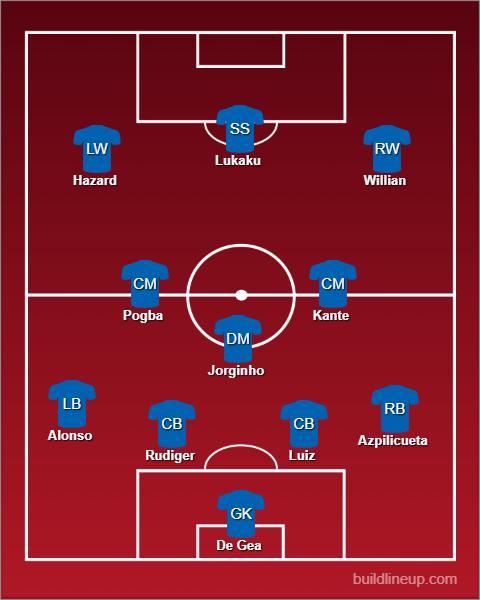 lineup (14)